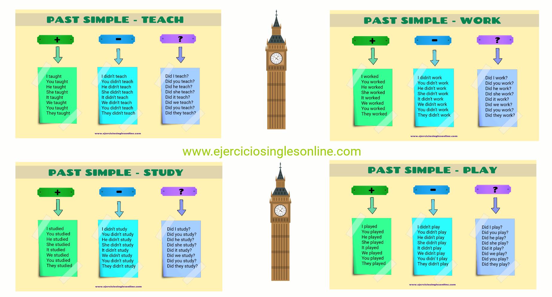 Pasado simple en inglés - Ejercicios inglés online