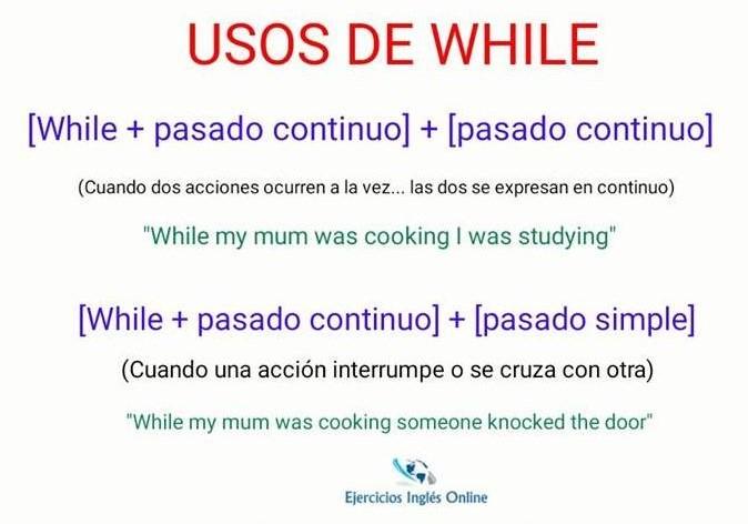 Usos de while en inglés.