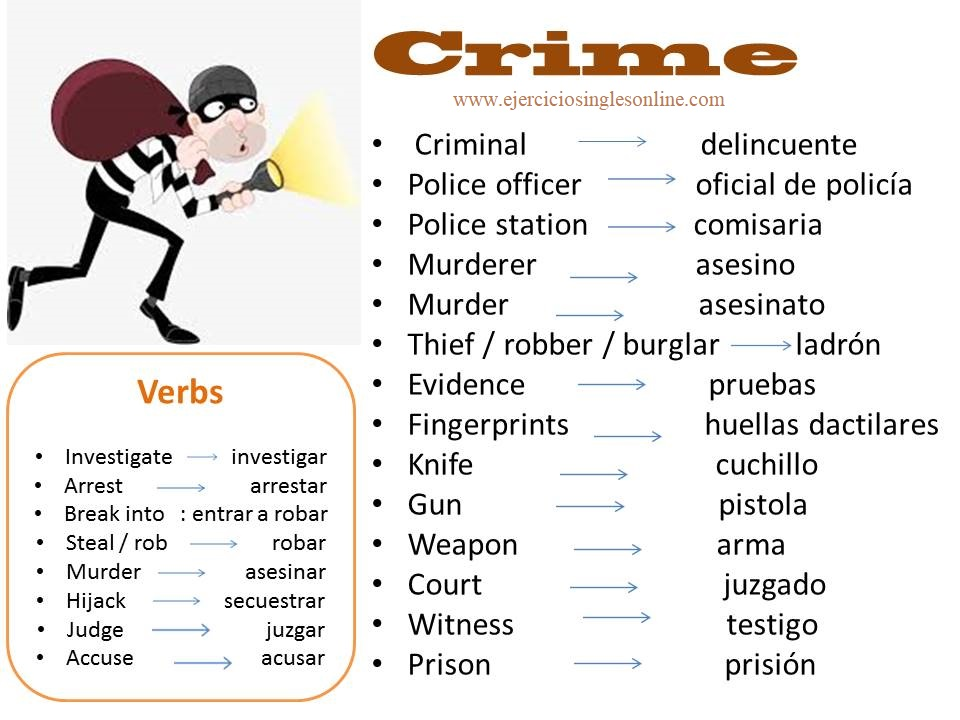 Crime vocabulary en inglés.