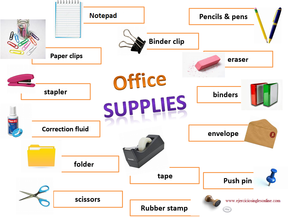 Vocabulario de oficina en inglés.