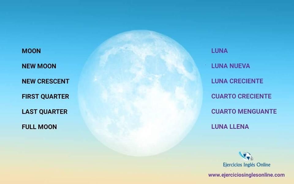 Fases de la luna en inglés