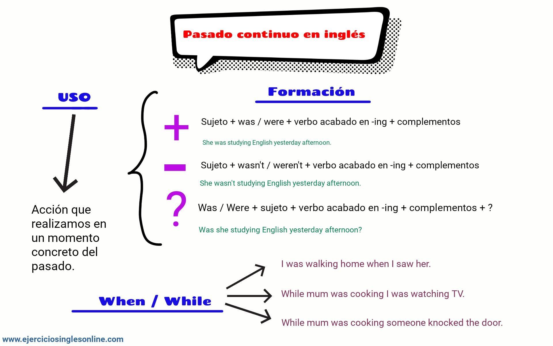 Pasado Simple Vs Continuo Ejercicios Inglés Online