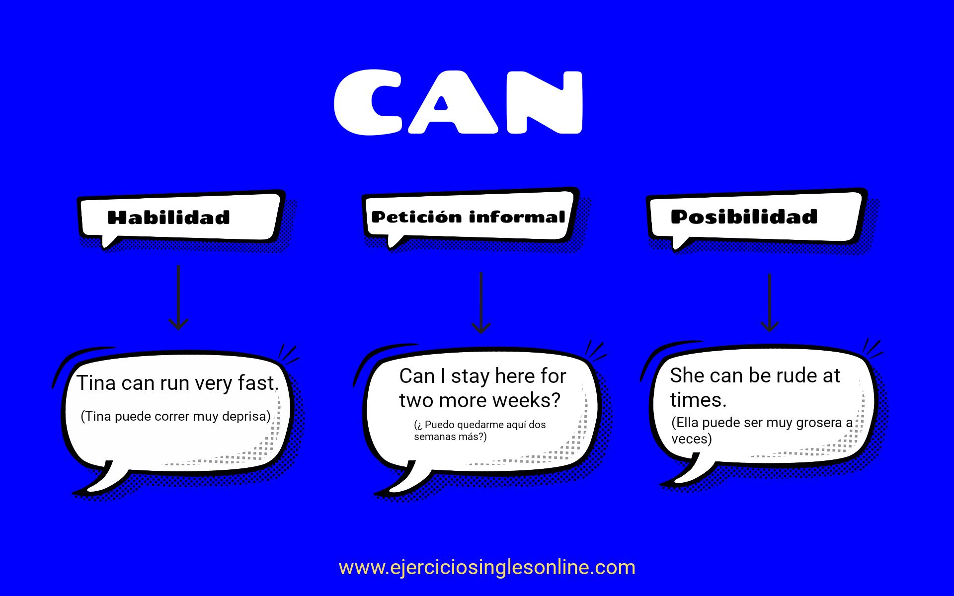 ejercicios de verbos modales en ingles con soluciones pdf