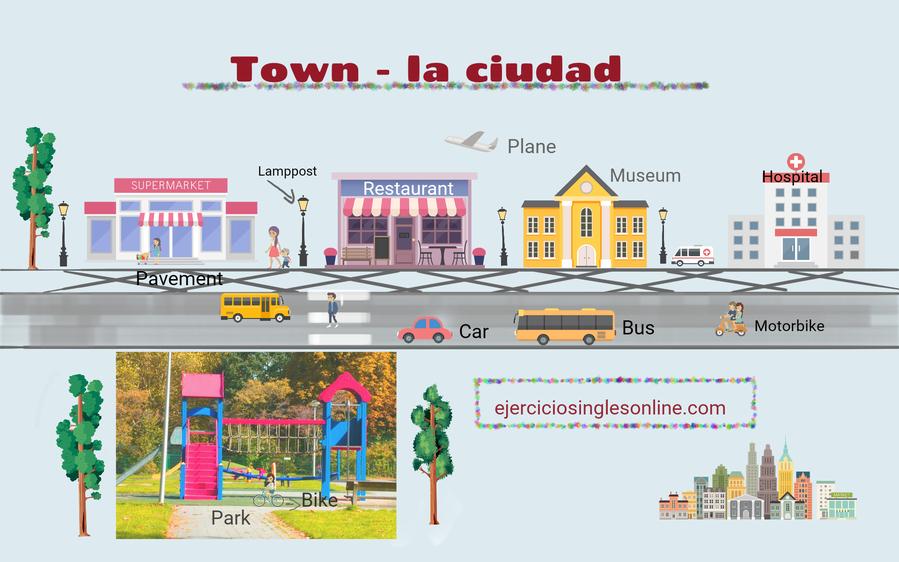 Vocabulario de ciudad en inglés.