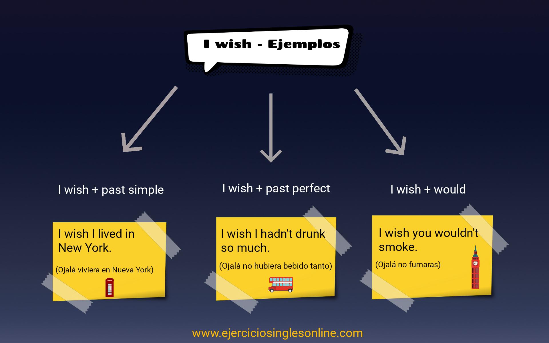 Ejercicio 5 - I wish en inglés