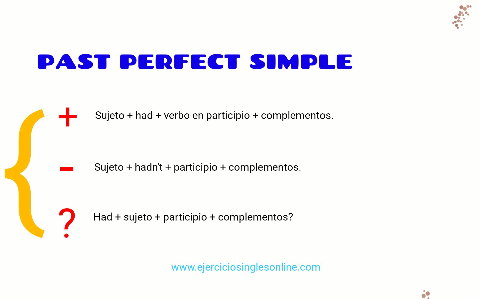 Pasado perfecto simple - Ejercicio 1 - Interactivo