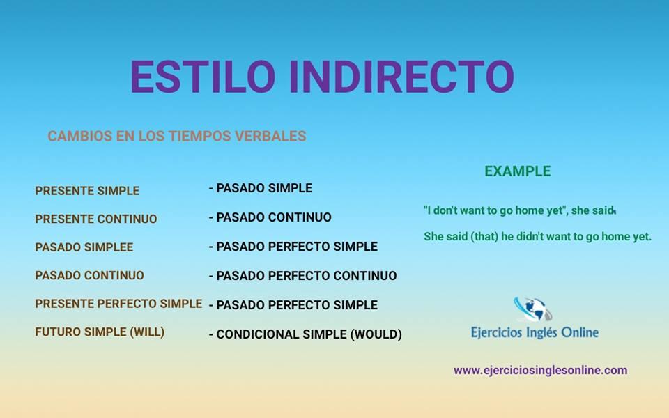 Estilo indirecto - Ejercicio 7