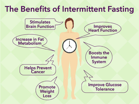 how-intermittent-fasting-affects-you