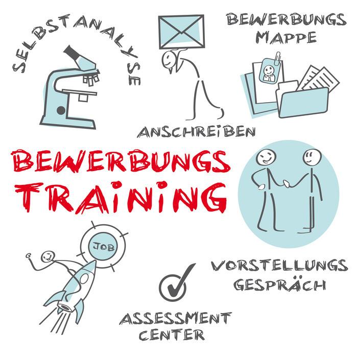 Bild: Bewerbungstraining in Berlin und Hamburg und Leipzig. Bewerbung Bewerbungstraining Bewerbungsanschreiben Vorstellungsgespräch üben