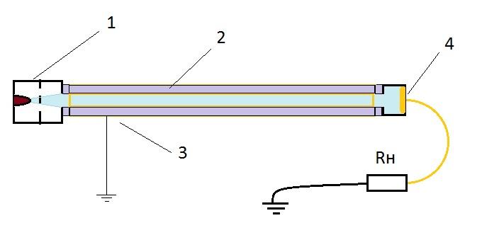 Трубопровод для электронов