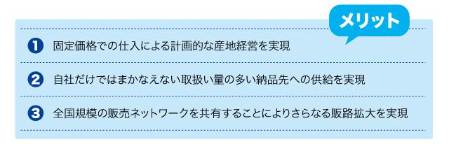 【アルファイノベーション】仕入産地開発事業