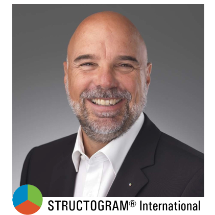 Structogram international Peter Stutz