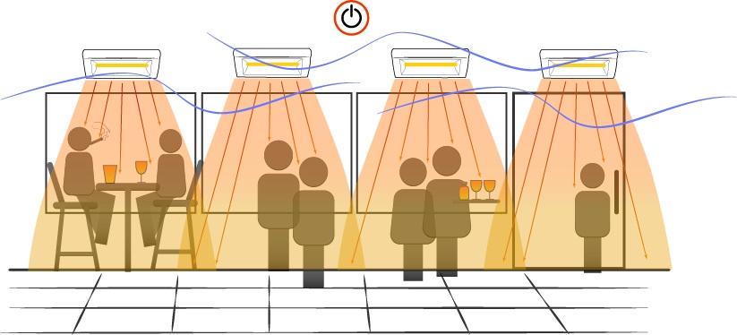 Wärmeabgabe Infrarot Heizstrahler Diagramm