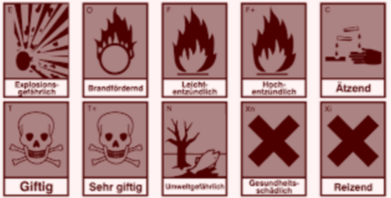 Apropos bio und chemie sicherheitundsauberkeits for Trauermucken loswerden mit chemie