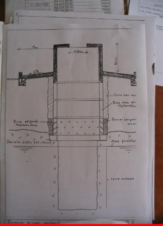 Brunnenplan