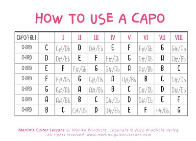 how-to-use-a-capo