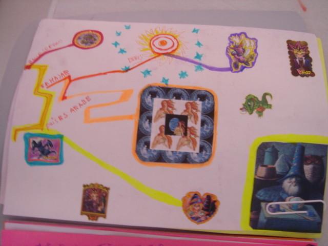 lamina con diagrama del guion