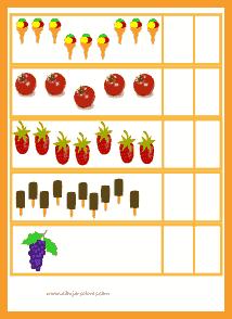 Fichas para trabajar con los números pares y los impares. La actividad a realizar se basa en colocar las fichas, con el número y si es par o impar, en el lugar donde a las figuras le correspondan. Por ejemplo, si hay cuatro flores elegirá una ficha de par
