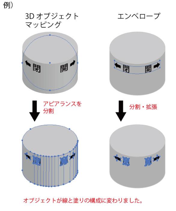 3Dオブジェクトマッピングとエンベロープの違い