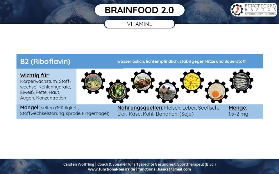 Wo ist Vitamin B2 enthalten?