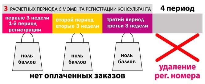 Фаберлик заказ