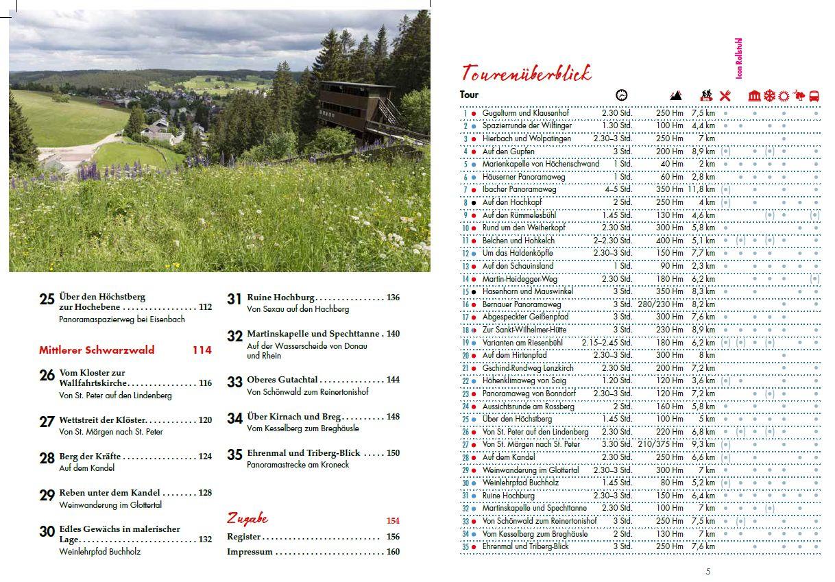 Panoramawege für Senioren Südschwarzwald - Tourenübersicht