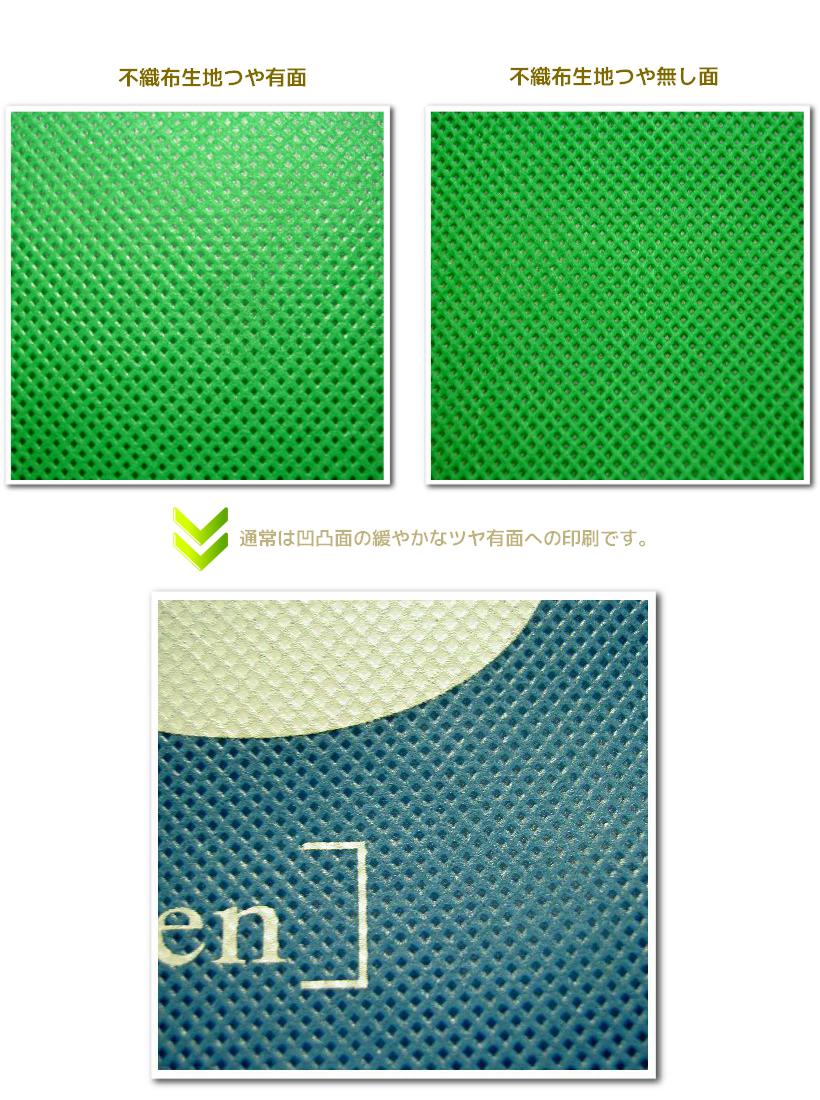 1.不織布ツヤ有り面とツヤなし面 2.不織布バッグの印刷例