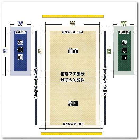 不織布トートバッグ生地組み合わせの印刷版配置用の展開図:バイアス巻き縫製
