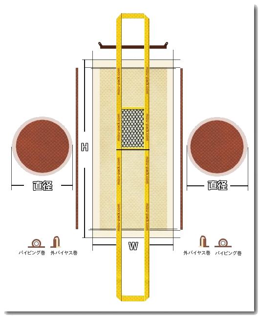 不織布ドラムバッグのオリジナル制作用展開図