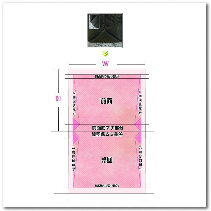 不織布トートバッグ舟底タイプ(底面山型)印刷版の配置用展開図