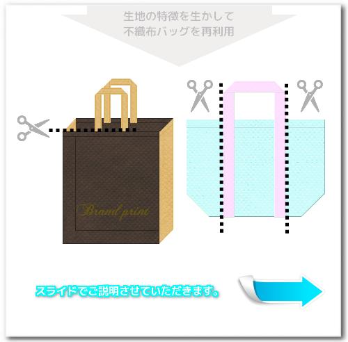不織布バッグの再利用ご説明スライド