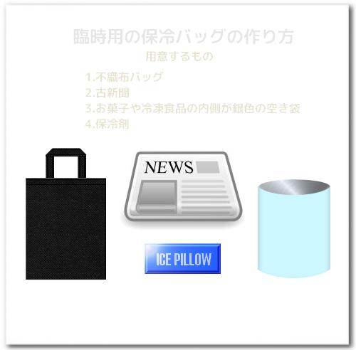 この四つで簡易保冷バッグにも。