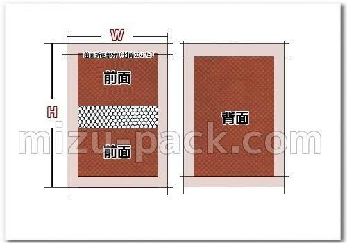 封筒型不織布袋の印刷版配置用の展開図