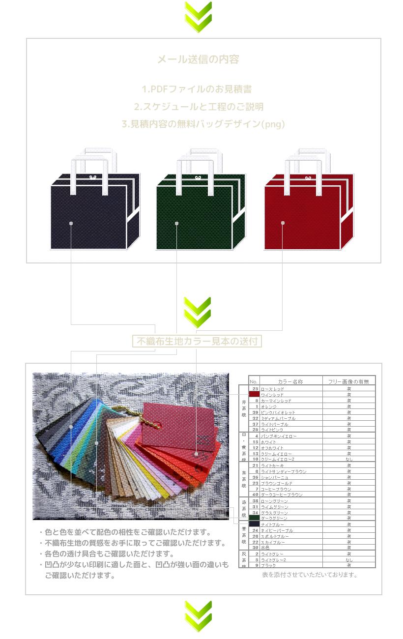 1.デザインとセットで不織布福袋のお見積書をご提示。2.不織布カラー見本を送付、デザインと照合いただけます。