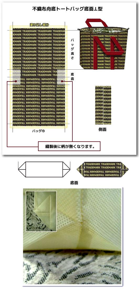 不織布エコバッグ・マイバッグの底面⊥型の解説図