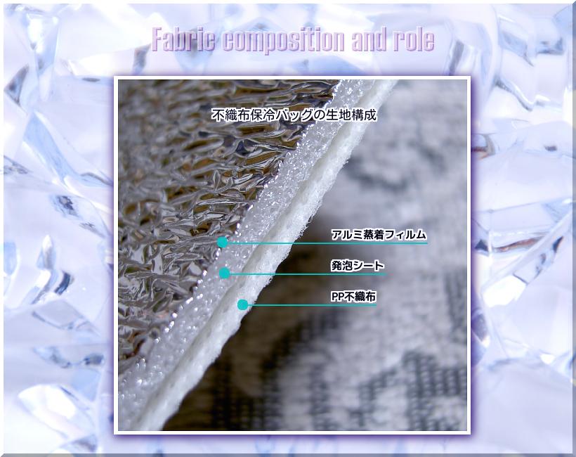 不織布保冷バッグの生地構成:1.外側-PP不織布 2.中側-発泡シート 3.内側-アルミ蒸着フィルム