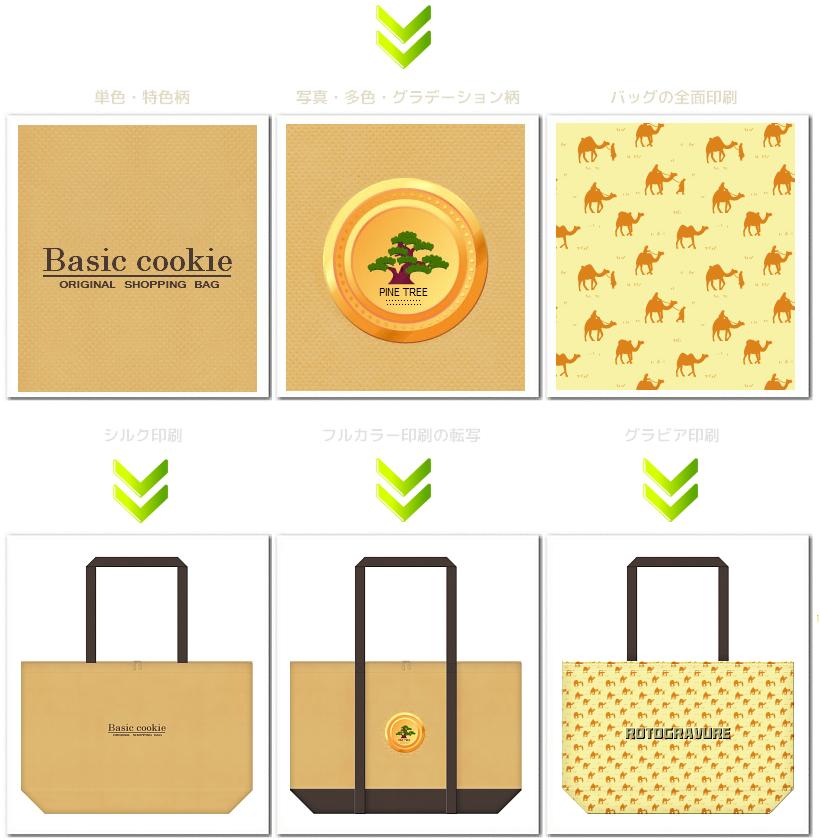不織布舟底トートバッグのオリジナル印刷:1.シルク印刷 2.フルカラー転写 3.グラビア印刷の3種類からお選びいただけます。