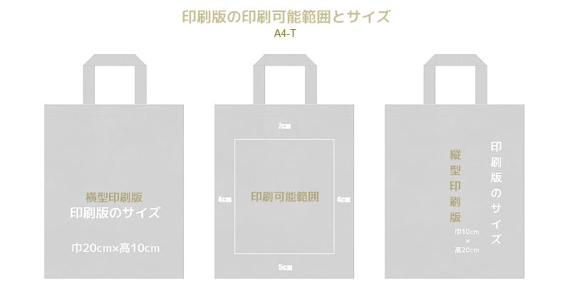 A4マチなしトートバッグの印刷可能範囲と印刷版のサイズ