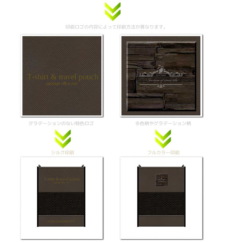 メッシュバッグの印刷方法:不織布にシルク印刷、フルカラー転写の2種類からお選びいただけます。