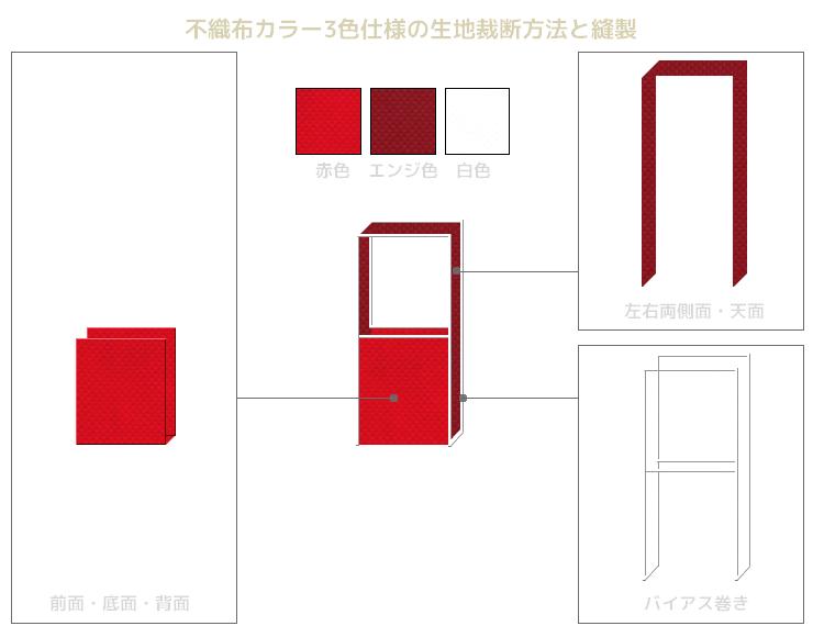不織布メッセンジャーバッグの不織布カラー3色仕様の生地裁断方法と縫製