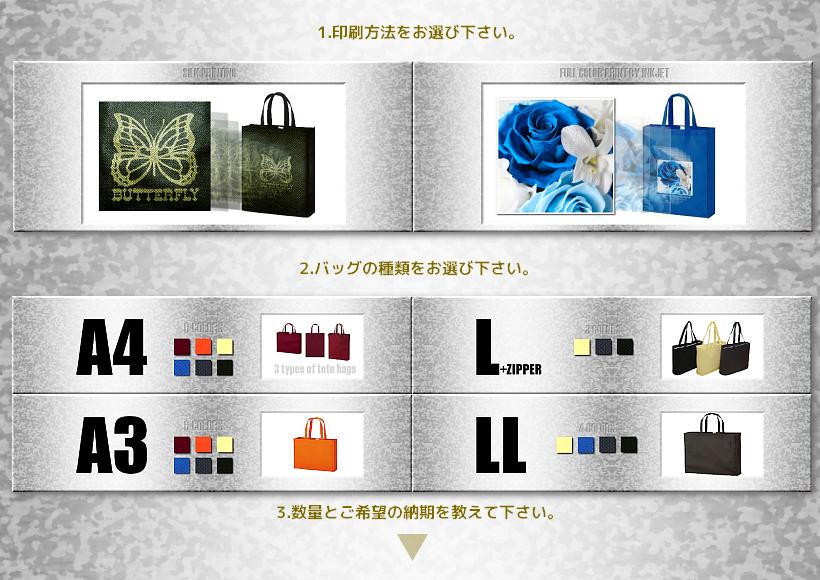 不織布バッグ名入れのお見積書ご提示の流れ:1.印刷方法をご選択 2.バッグの種類をご選択 3.数量と納期を教えて下さい。