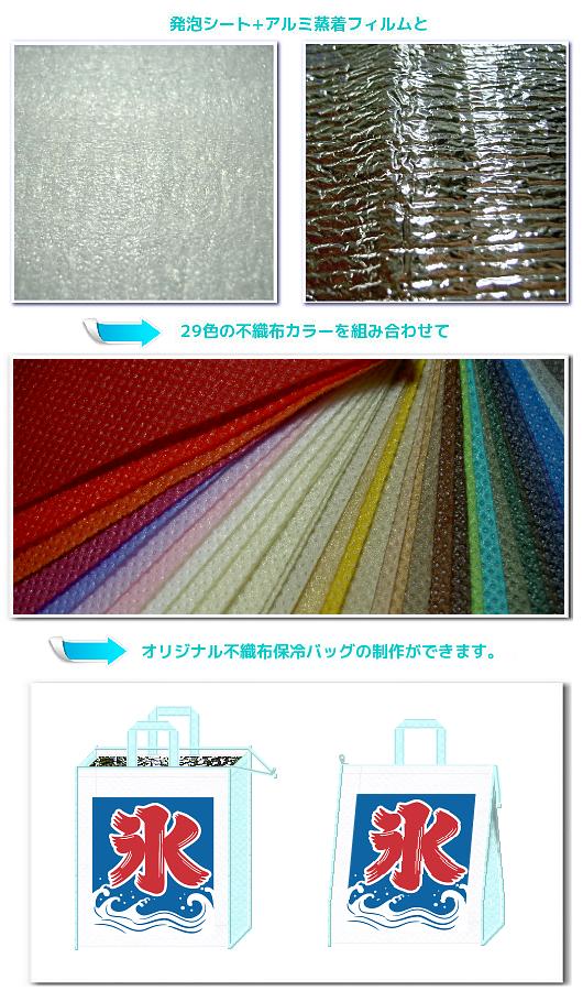 不織布保冷バッグの制作に使用する生地:アルミ蒸着フィルム付きの発泡シート・ポリプロピレン不織布