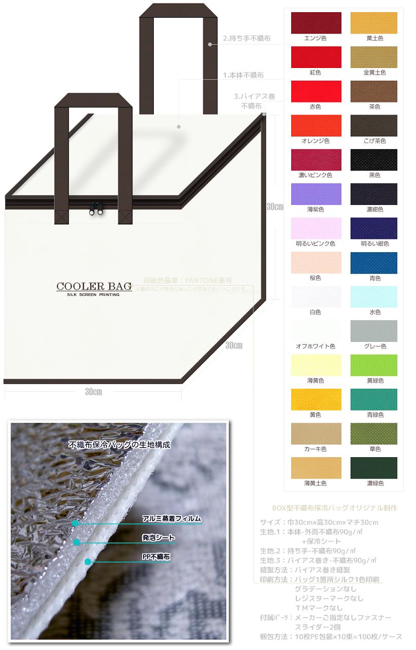不織布バッグのサブスクリプションサービス.2:ロゴを印刷した不織布保冷バッグのデザインご提示