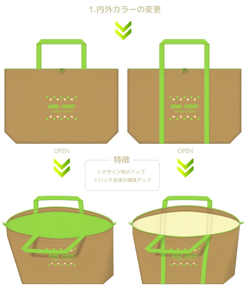 不織布バッグのデザイン:二枚生地重ねの不織布バッグ