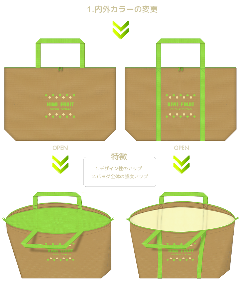 二枚生地を使用したエコバッグ・マイバッグ.1:不織布バッグの内側と外側の色替えができます。