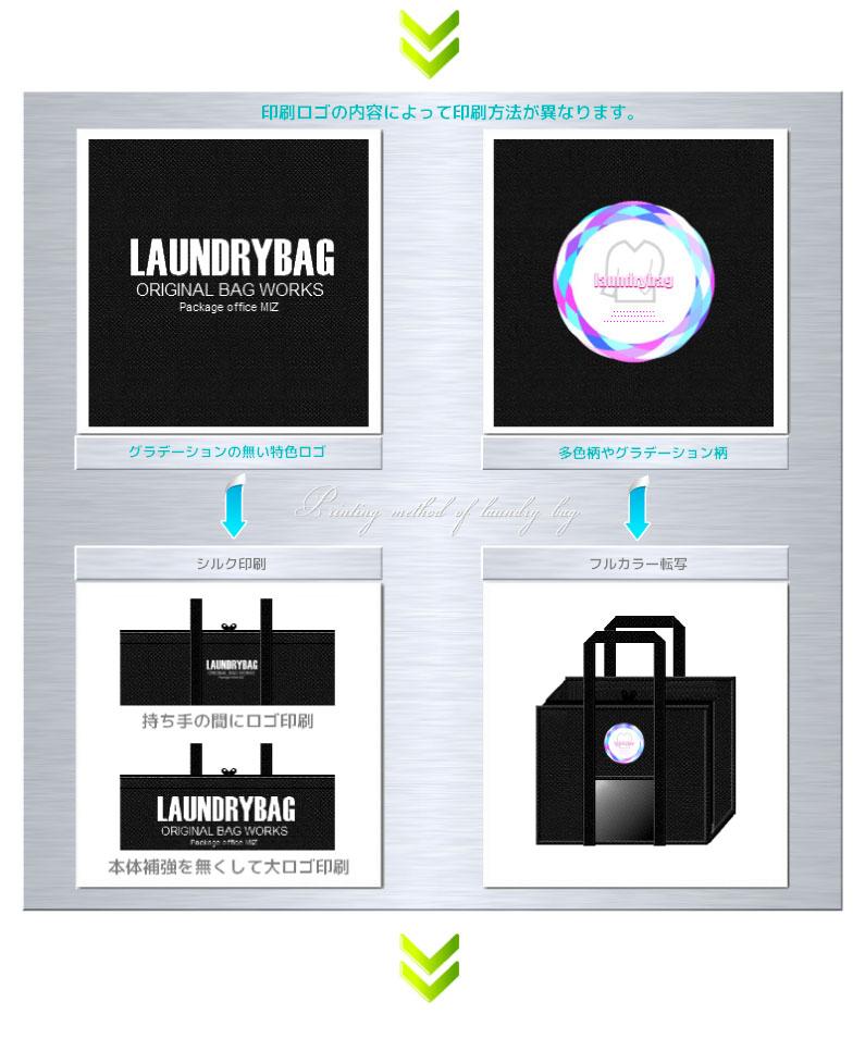 不織布ランドリーバッグのオリジナル印刷方法:シルク印刷とフルカラー転写の2種類からお選びいただけます。