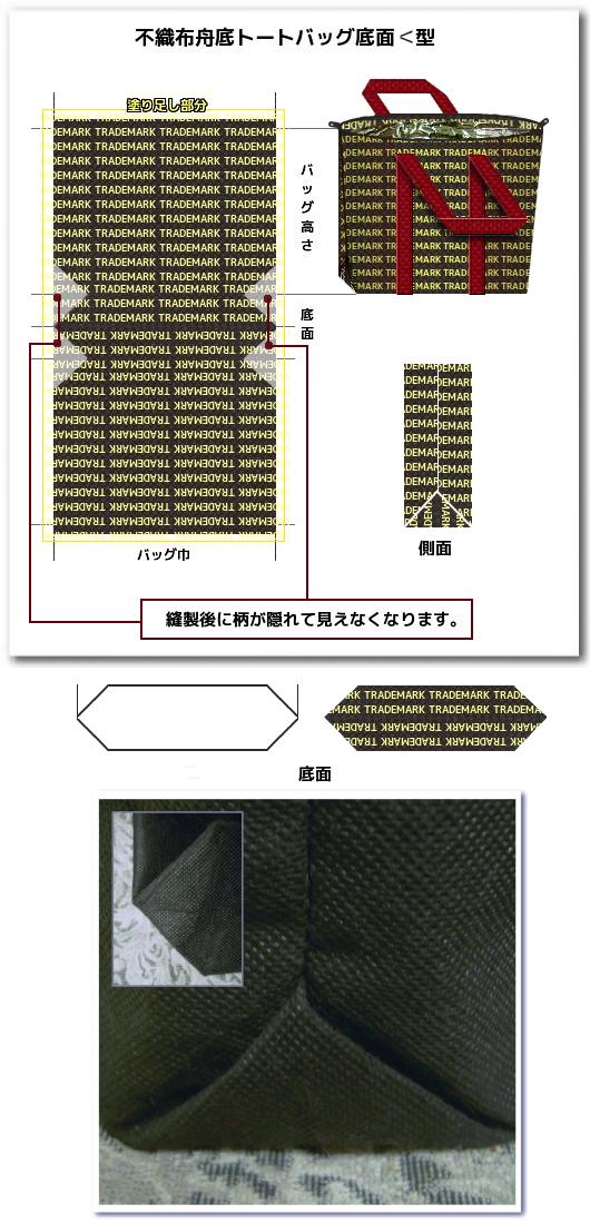不織布エコバッグ・マイバッグの底面<型の解説図