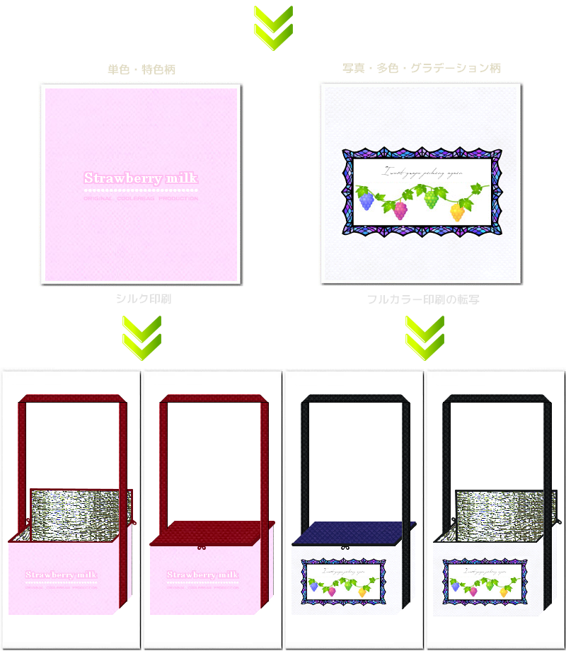 不織布保冷バッグの印刷方法:シルク印刷とフルカラー転写の2種類の印刷方法からお選びいただけます。