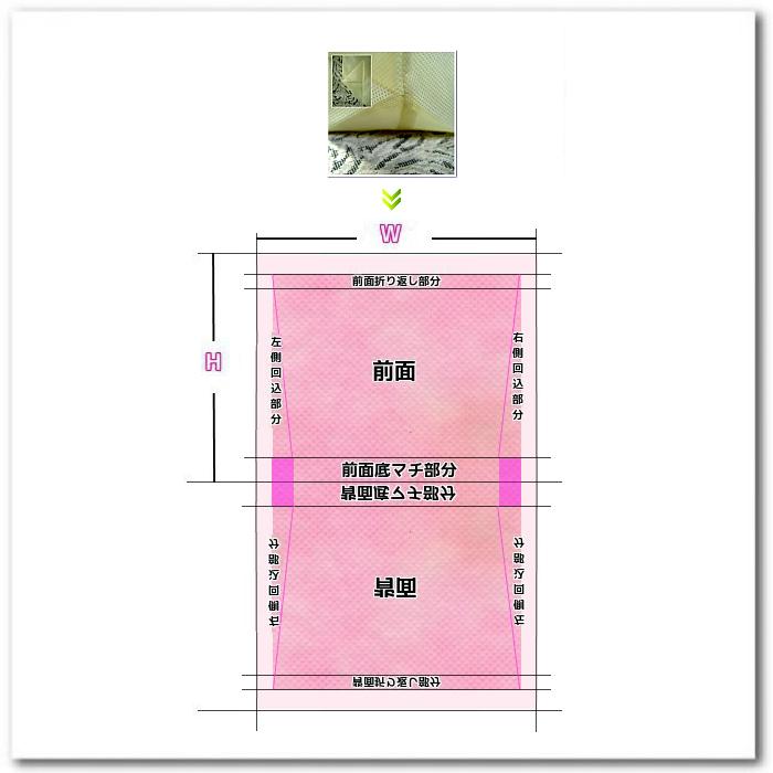 不織布トートバッグ舟底タイプ(底面⊥型)の印刷版配置用の展開図