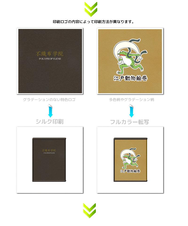 不織布ブックカバーの印刷方法:シルク印刷とフルカラー印刷の2種よりご選択いただけます。